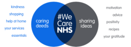 Connecting Caring Ideas with NHS staff